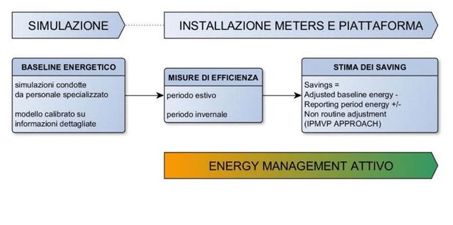 Principio_metodologia_innovativa